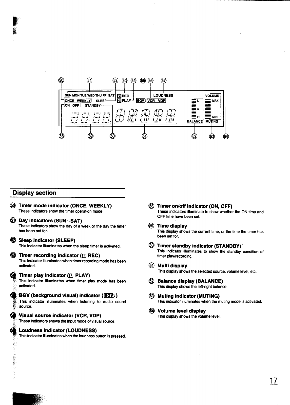 Page 17 of Technics Stereo System SC-CH700 User Guide