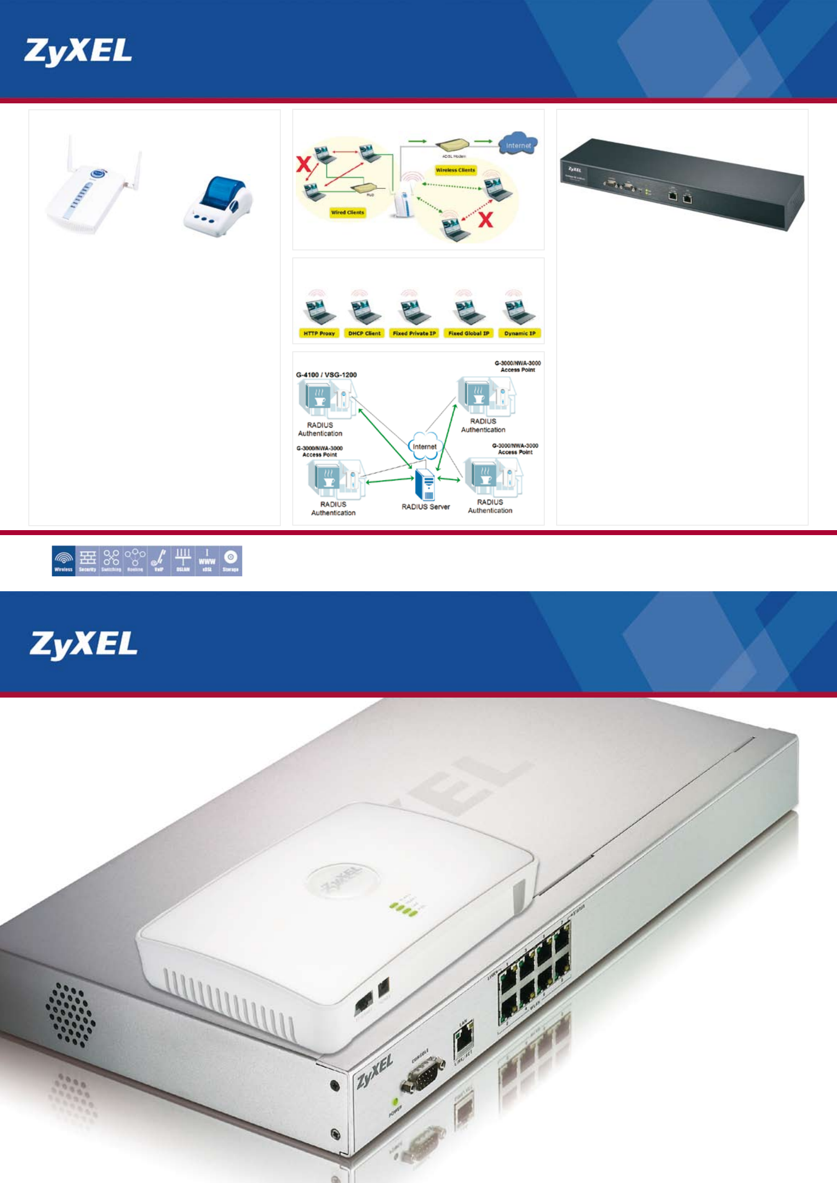 ZyXEL Communications Network Router NXC-8160 User Guide