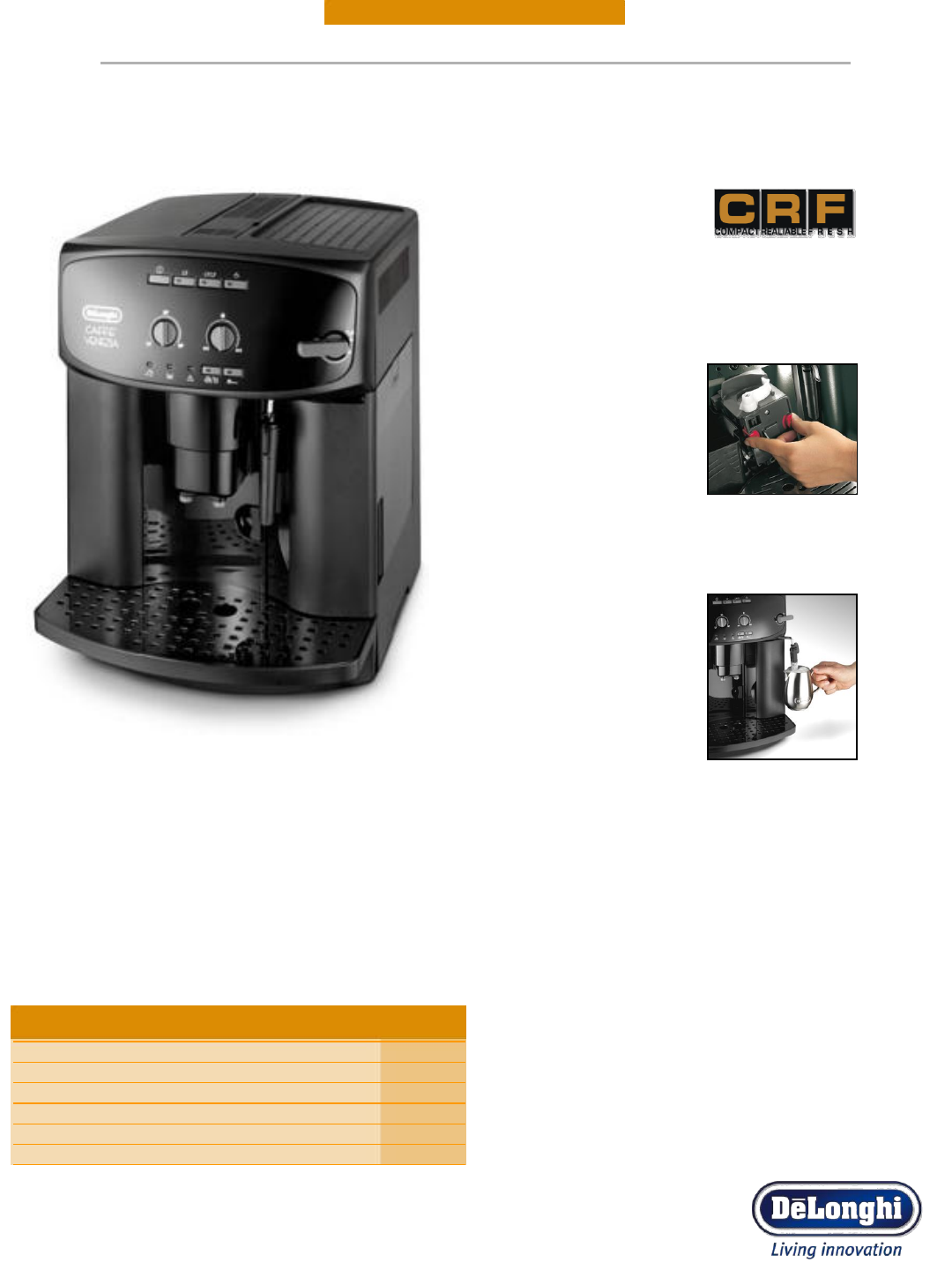 Delonghi Coffee Maker Ec330s User Guide : DeLonghi Coffeemaker ESAM 2000 User Guide ManualsOnline.com