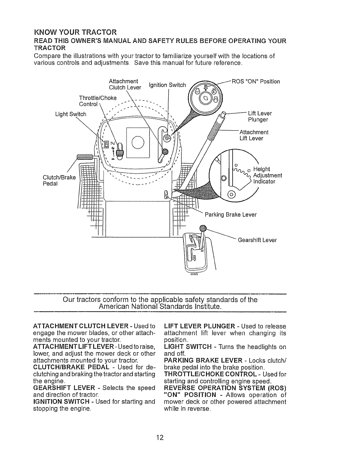 Clutch for user guide user manuals know your tractor array page 12 of craftsman lawn mower lts 1500 user guide manualsonline com rh lawnandgarden fandeluxe Gallery
