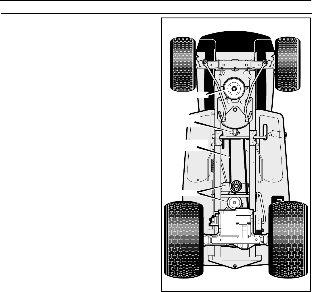 Page 31 of Murray Lawn Mower 461000x8A User Guide