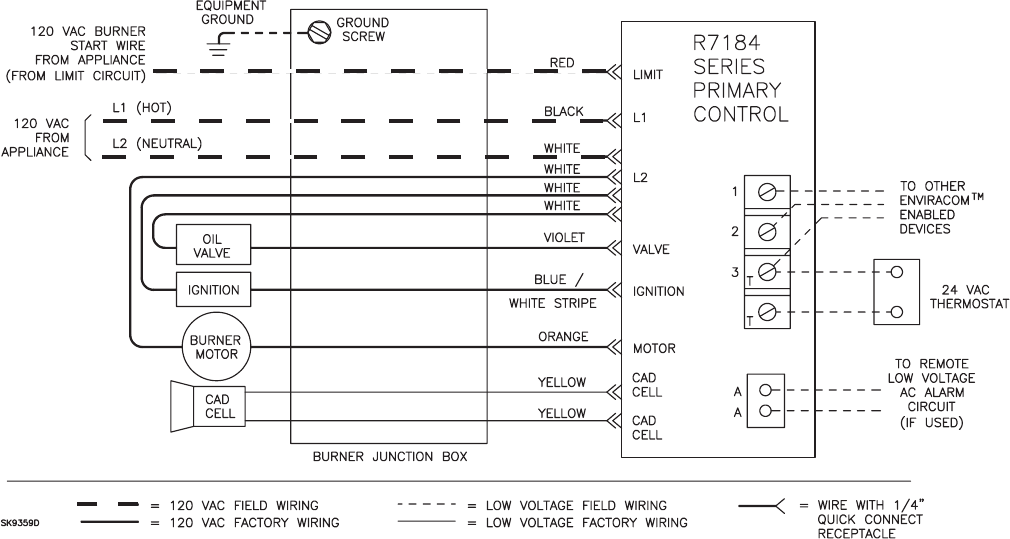 cbe31d46 6da8 4e4e 9c35 fe12c33ca1fe bg7 page 7 of beckett burner nx user guide manualsonline com beckett r7184b wiring diagram at bakdesigns.co