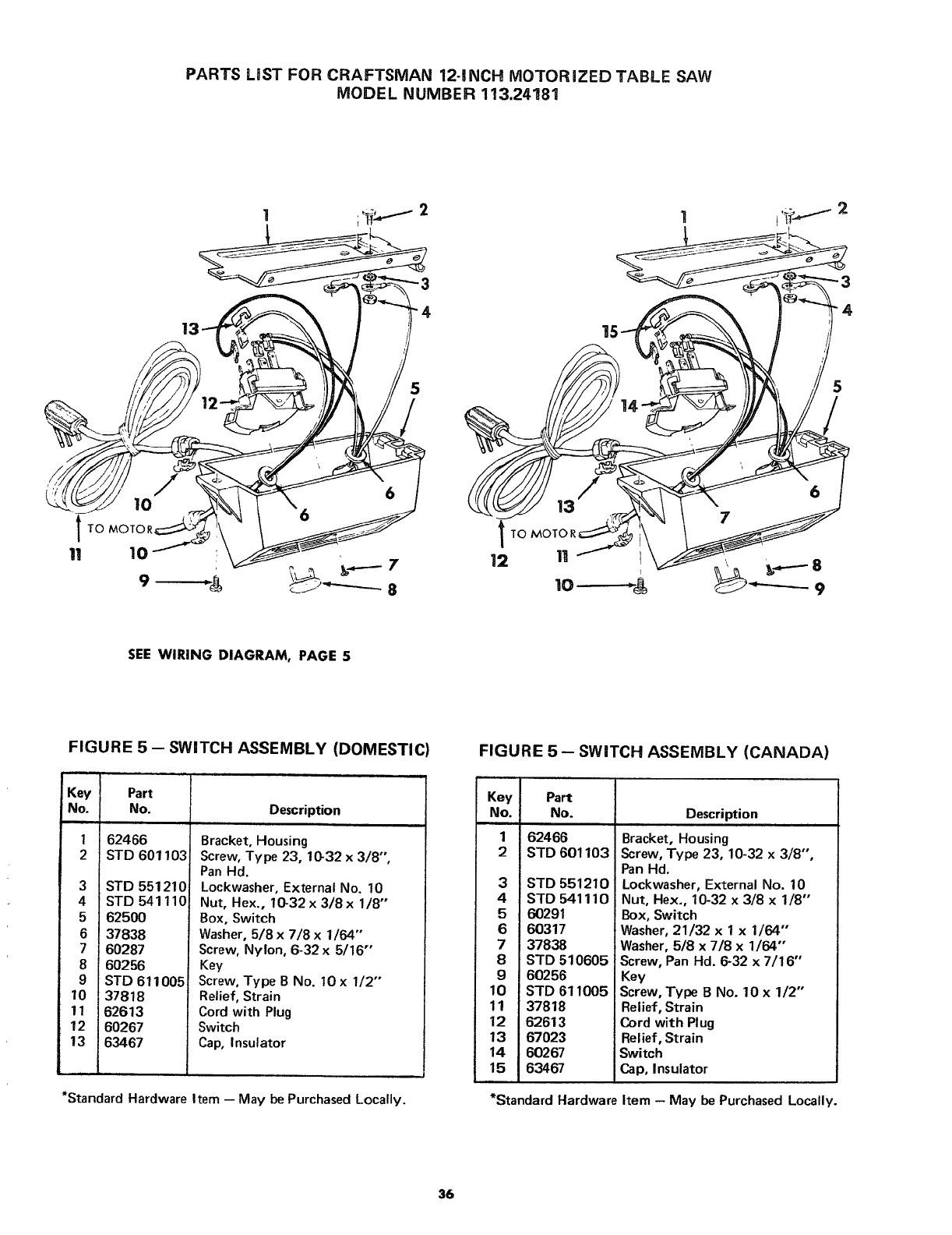 Page 36 Of Craftsman Saw 113 24181 User Guide