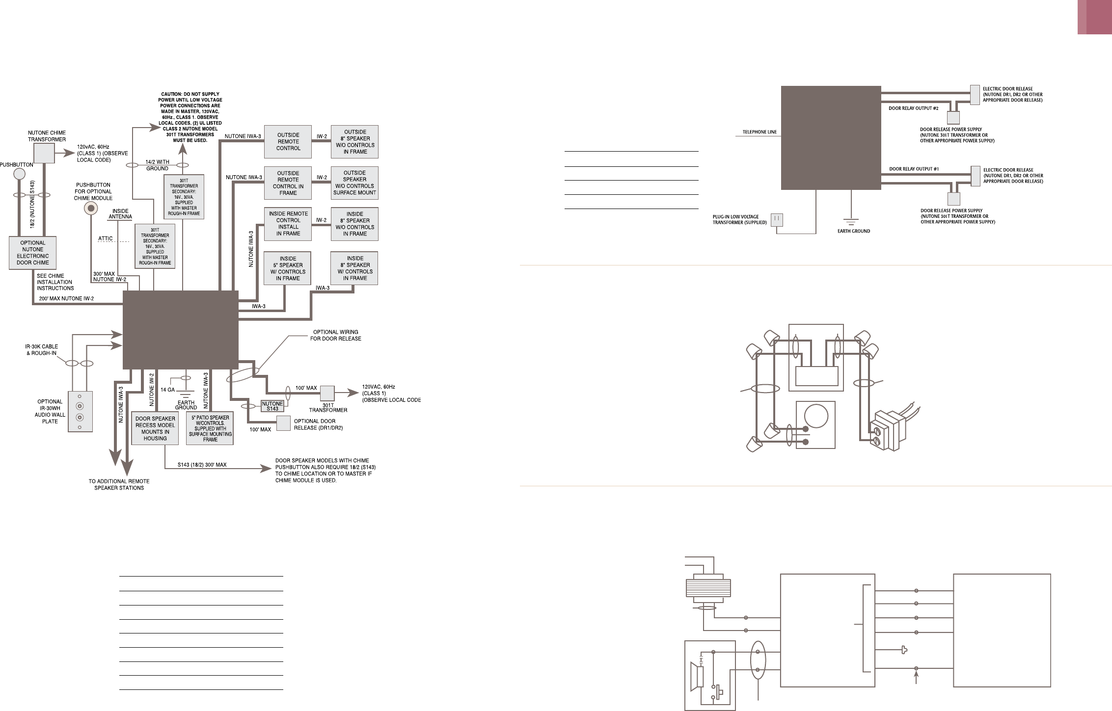 page 17 of nutone home theater system 301t user guide