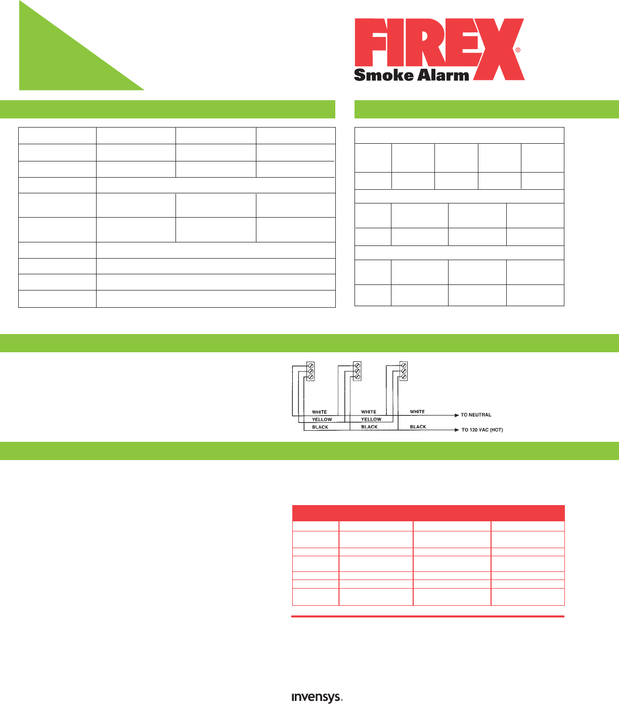 Page 2 Of Firex Smoke Alarm 4480 User Guide Manualsonlinecom Detector Wiring Diagram Architectural Specifications Installation Photoelectric Shipping