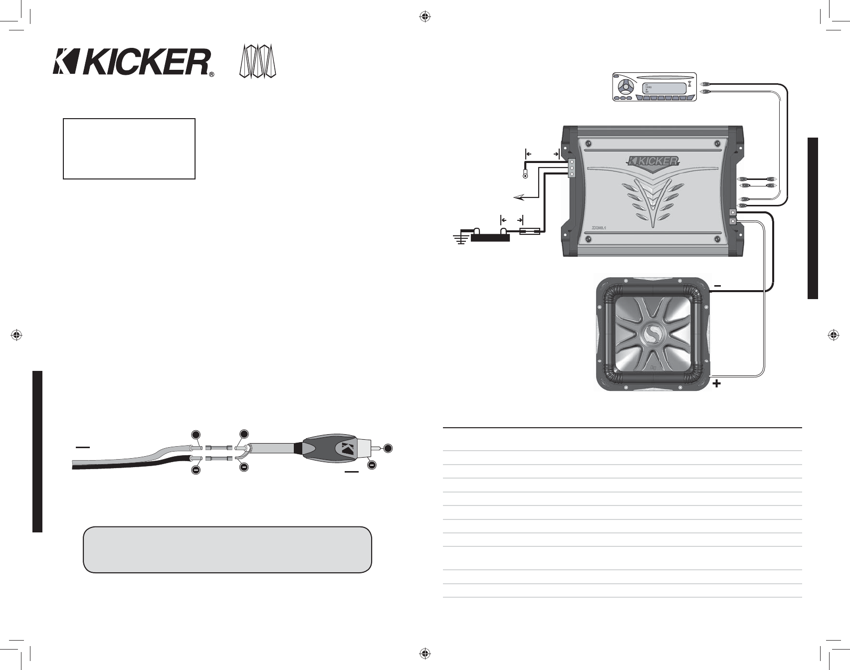 d2035ba5 6160 466c a00c e24ee011772e bg4 page 4 of kicker stereo amplifier zx500 1 user guide Kicker Flat Subwoofers at nearapp.co