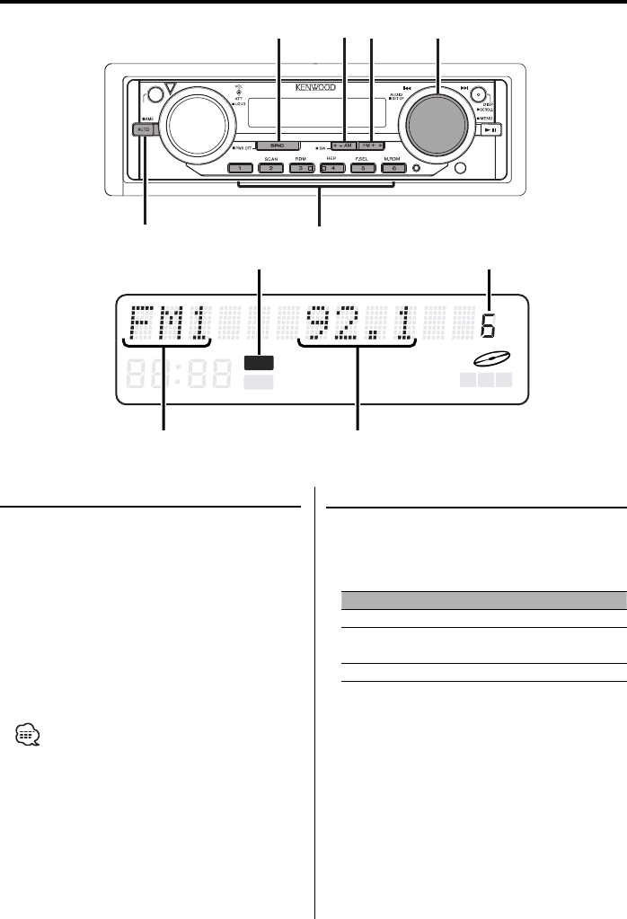 page 15 of kenwood car stereo system ez700sr user guide rh caraudio manualsonline com