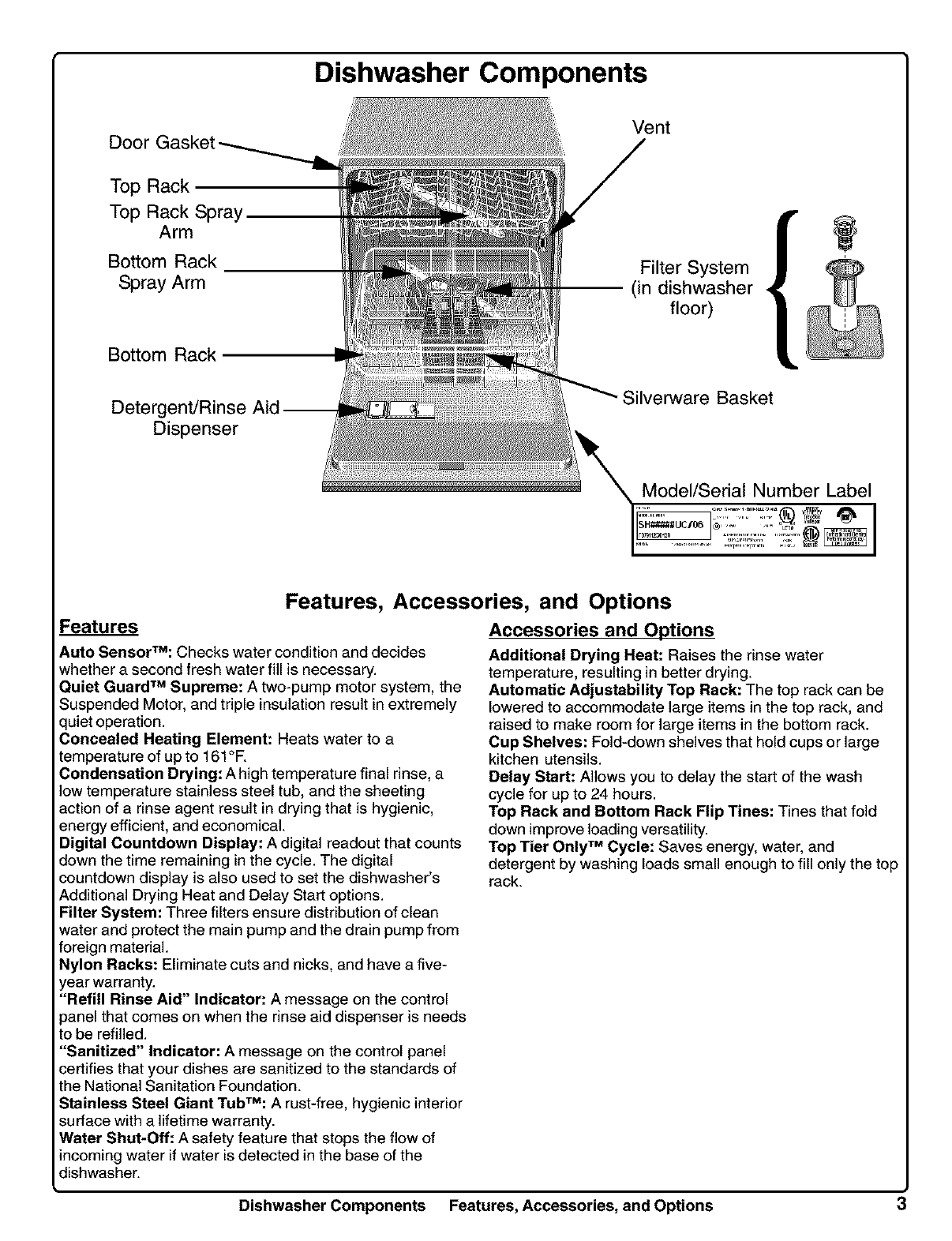 page 4 of kenmore dishwasher 630 1630 user guide manualsonline com rh kitchen manualsonline com Troubleshooting Kenmore Quiet Guard 3 Kenmore Dishwasher Quiet Guard Deluxe