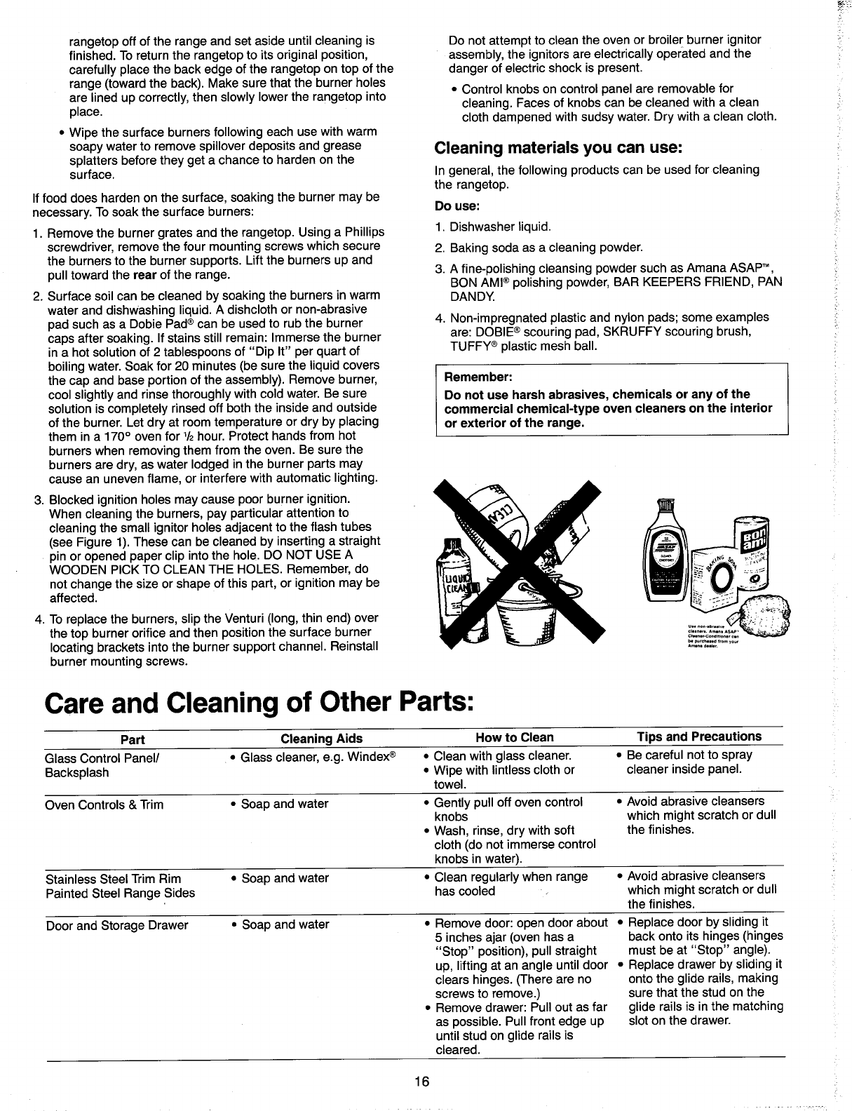 Door Handle And Door Shelves Diagram And Parts List For Amana