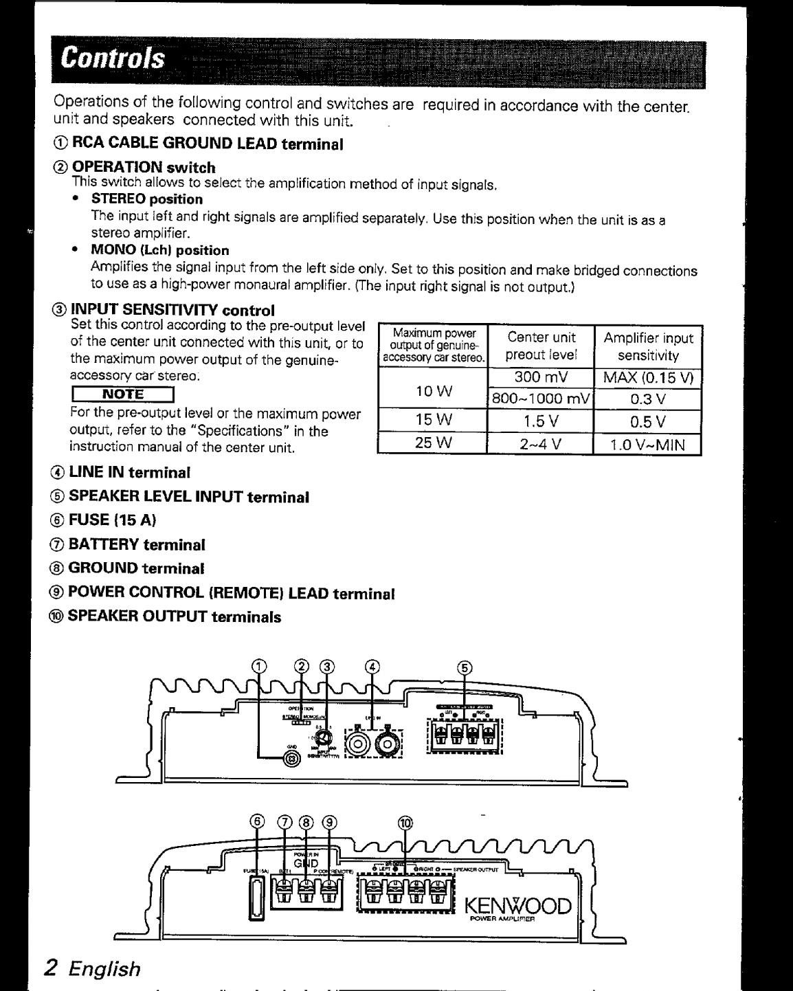 Page 2 Of Kenwood Stereo Amplifier Kac