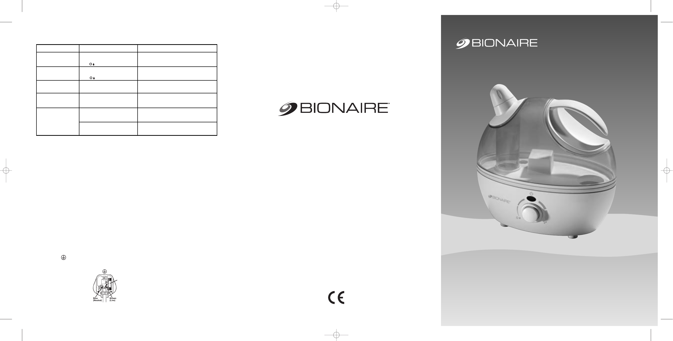 Bionaire Humidifier BU1300 User Guide ManualsOnline.com #575454