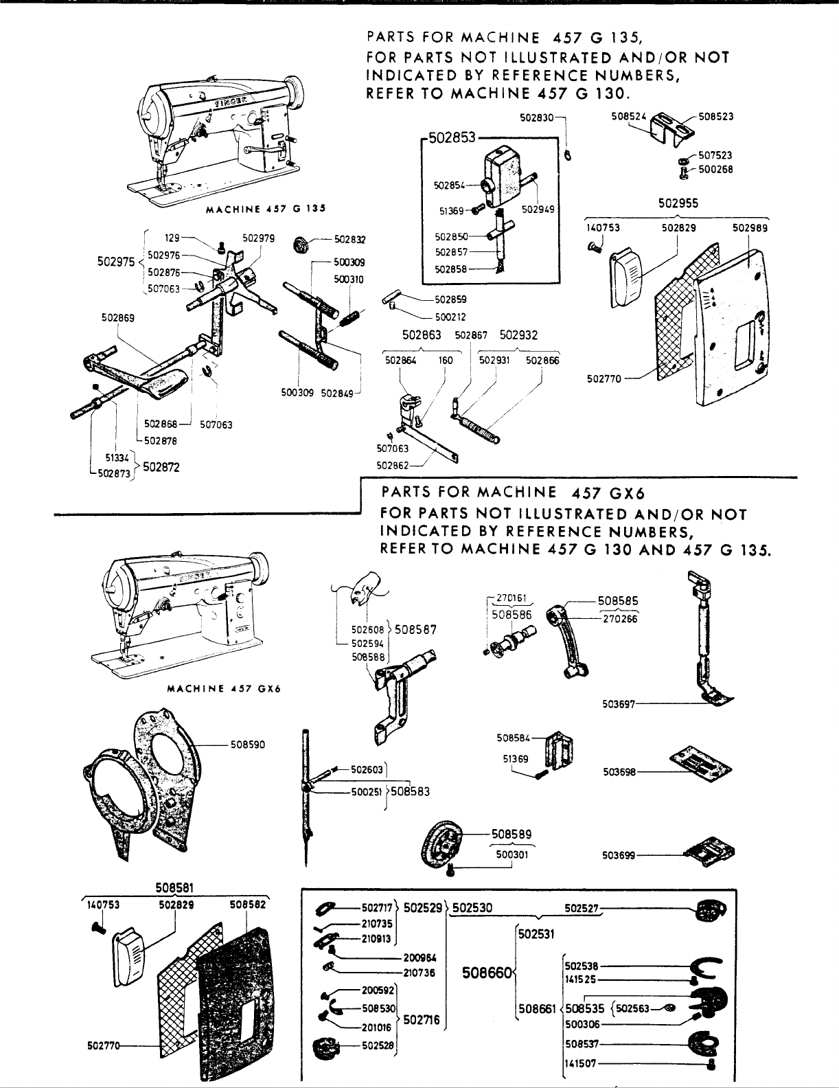 page 4 of singer sewing machine 457 g 155 user guide manualsonline com rh homeappliance manualsonline com Singer 500 Singer 457 Review