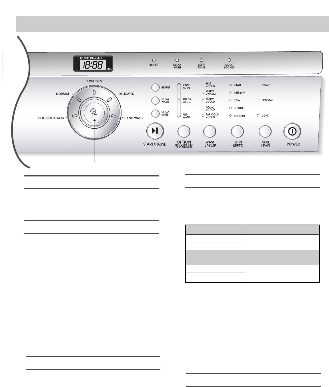 lg washing machine wm1812cw