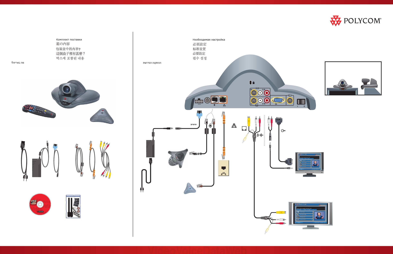 polycom cable box 6000 user guide manualsonline com rh tv manualsonline com polycom soundstation ip 6000 user manual polycom ip 6000 manual pdf