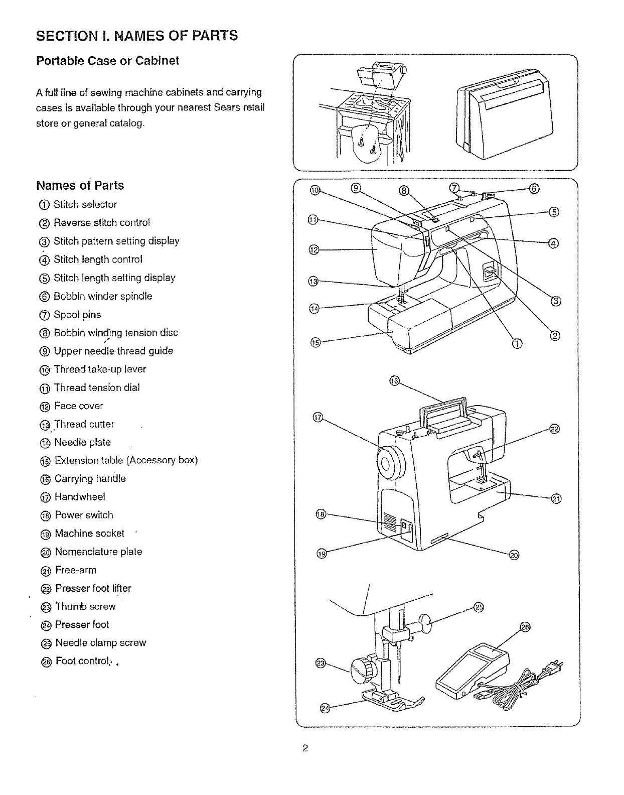 Page 10 Of Sears Sewing Machine 38512912 User Guide Manualsonlinecom Free Kenmore Treading Diagrams Section 1names Parts