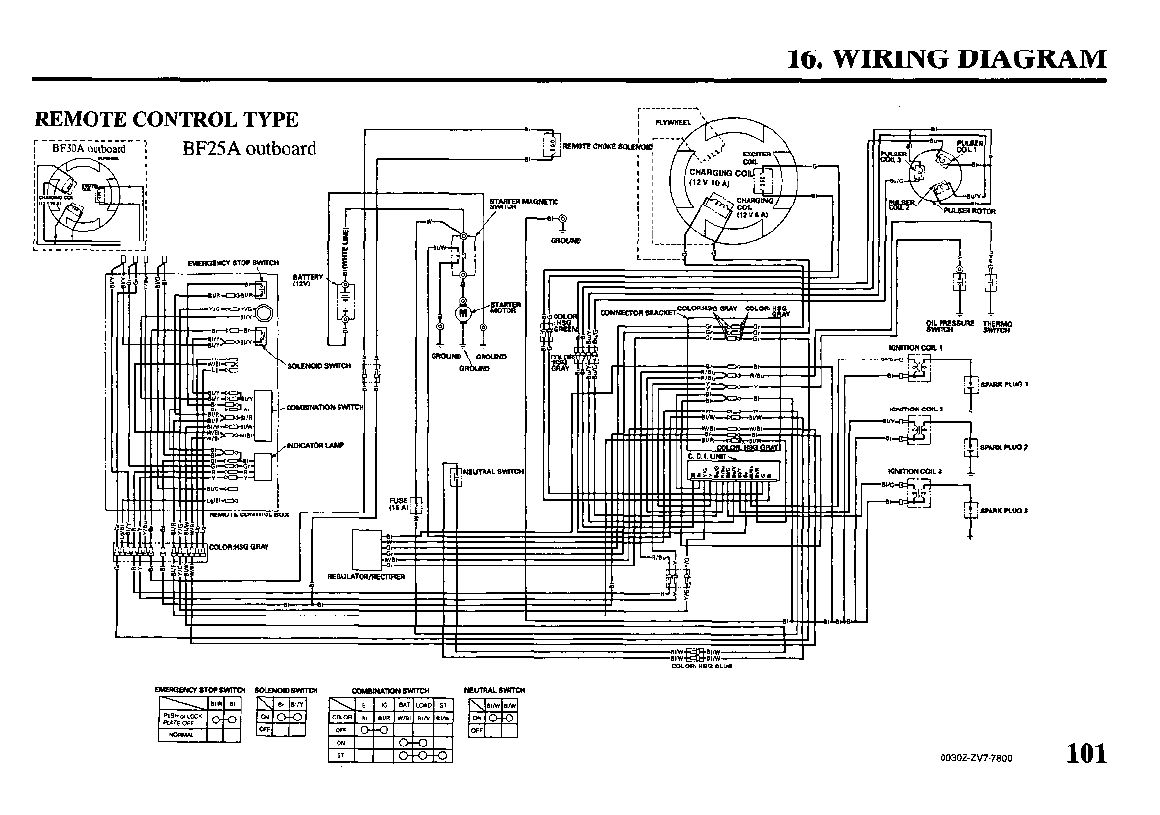 WRG-7679] Honda Bf50 Wiring Diagram on