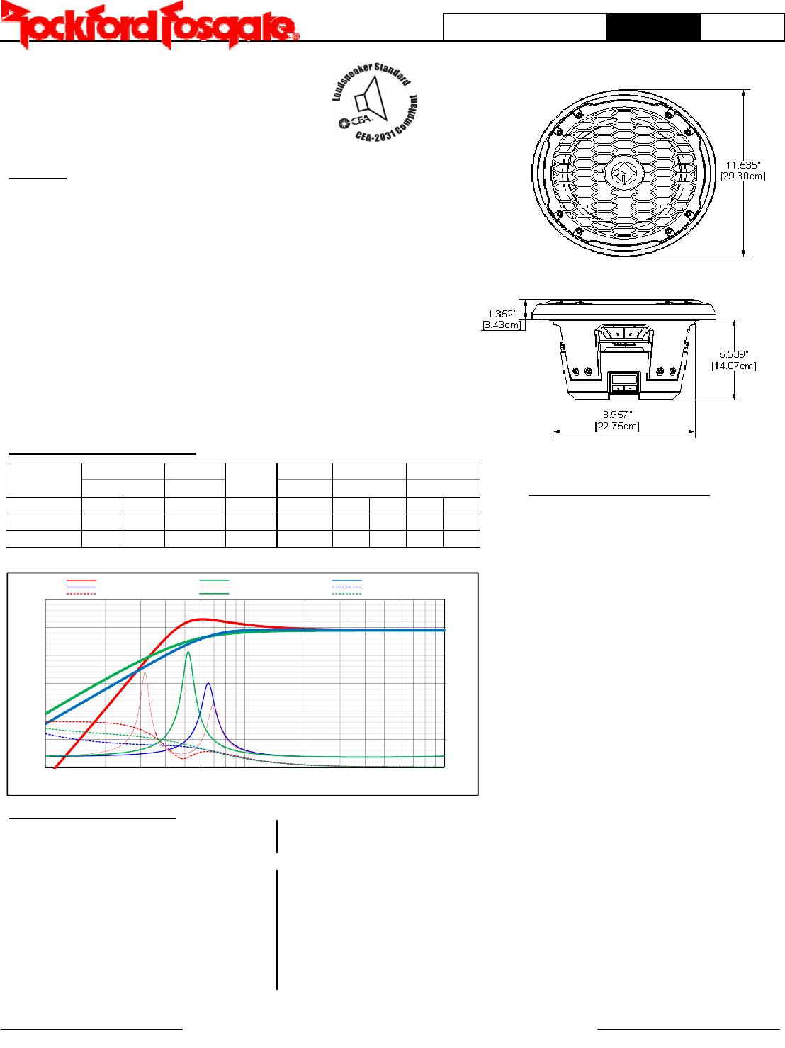rockford fosgate speaker m210s4 user guide manualsonline