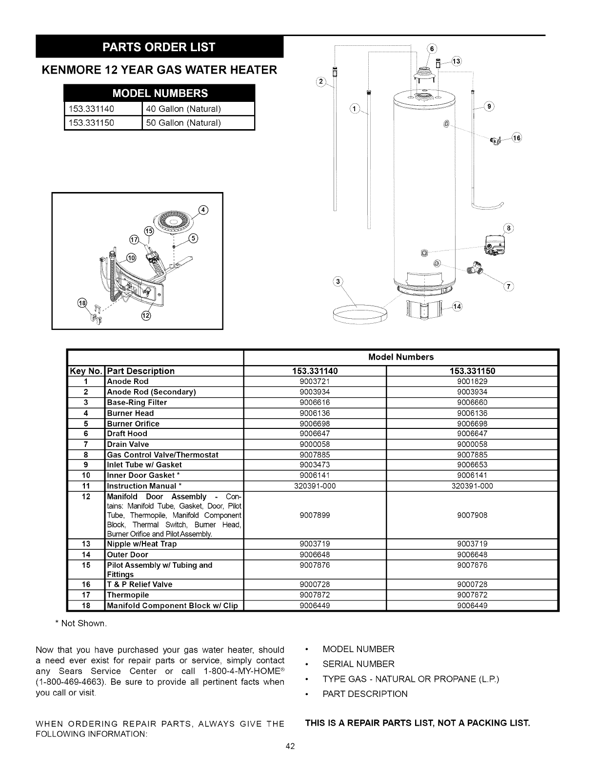 page 42 of kenmore water heater user guide. Black Bedroom Furniture Sets. Home Design Ideas