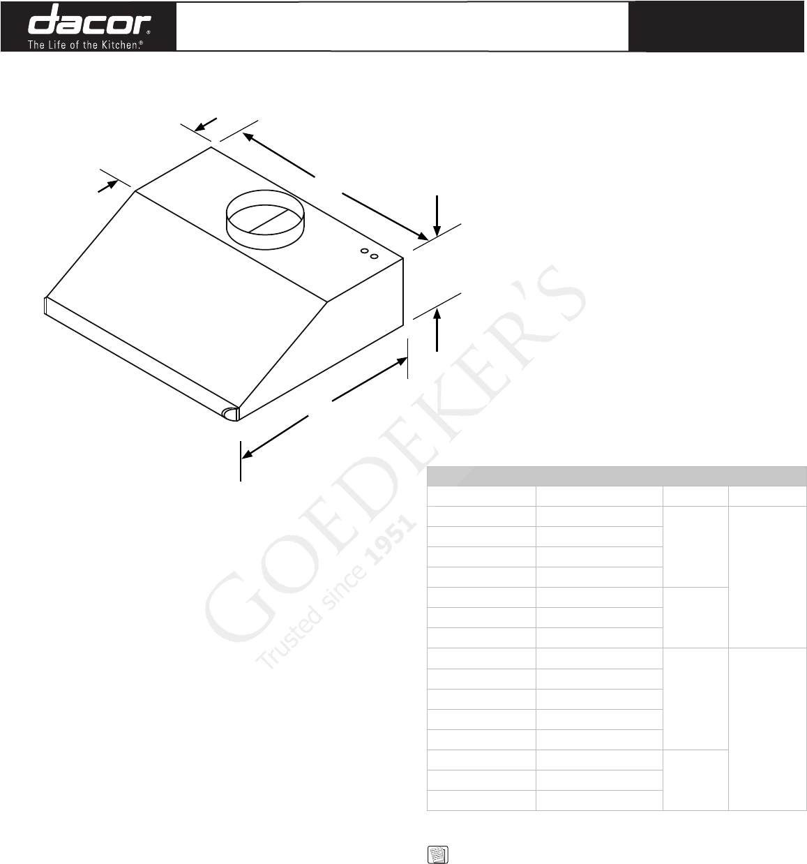 Dacor Ventilation Hood Ehr User Guide Manualsonlinecom Wiring Diagram Planning