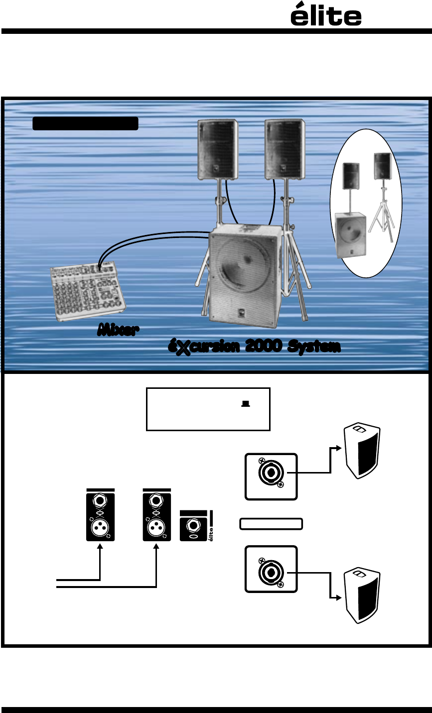 Page 13 of Yorkville Sound Home Theater System YS1031 User Guide ...