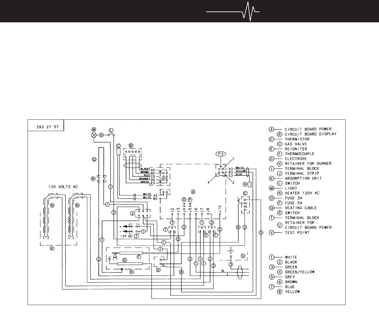 page 27 of dometic refrigerator rm7030 user guide