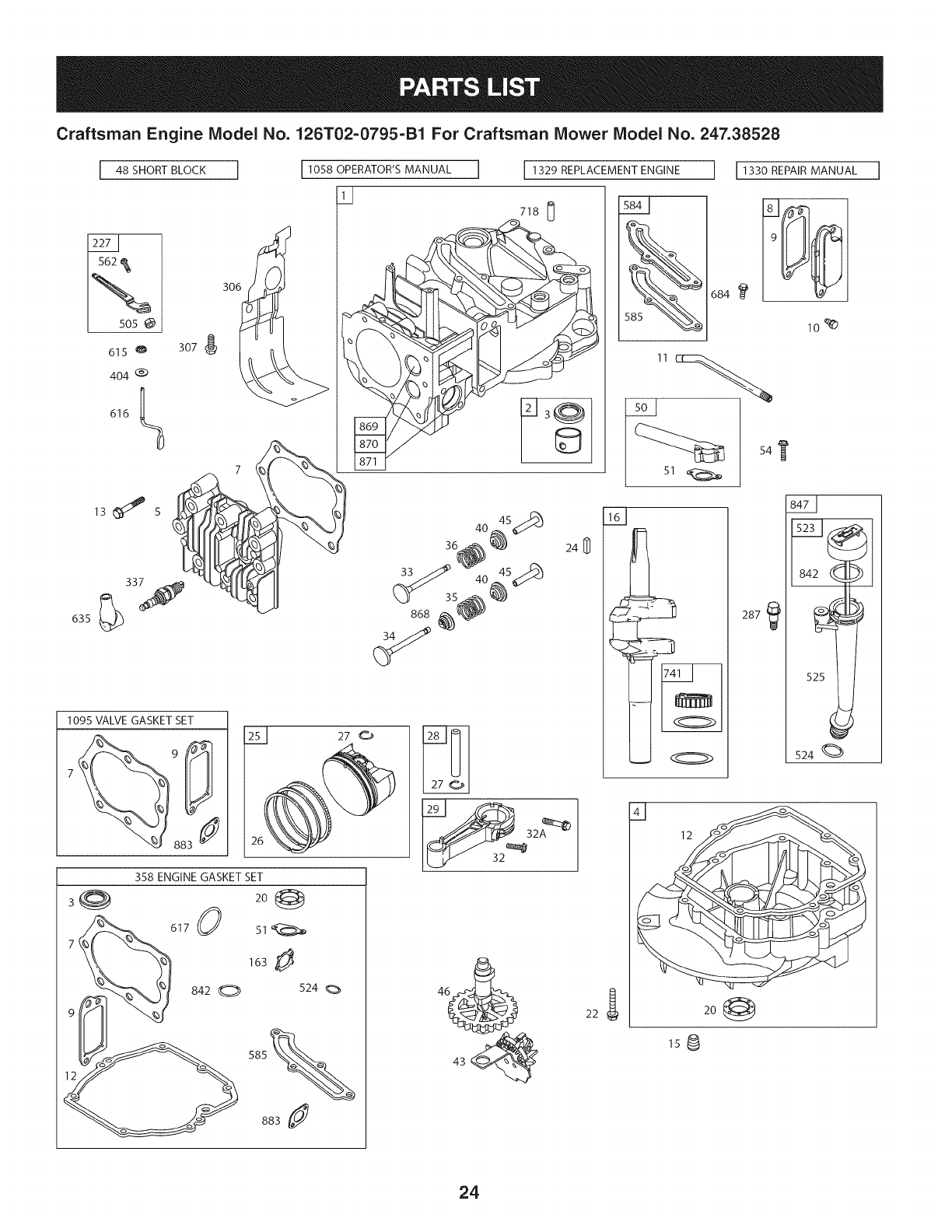 briggs and stratton replacement engine chart