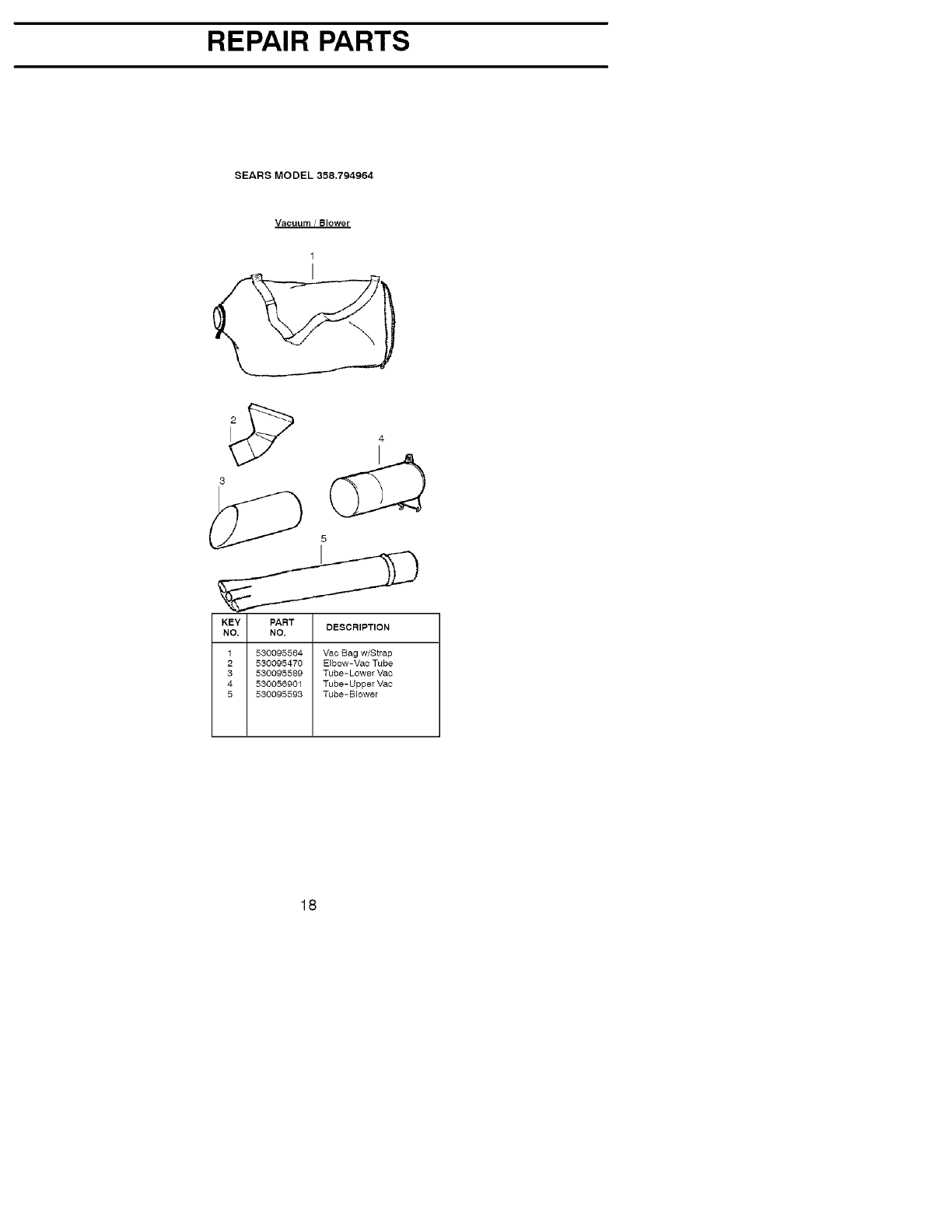 Page 18 Of Craftsman Blower 358 794964 User Guide