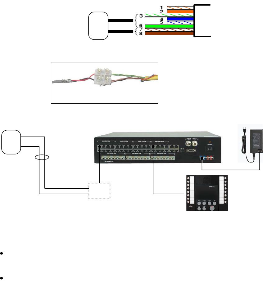 Page 2 Of Aiphone Intercom System If Da User Guide Manualsonlinecom Wiring Diagram