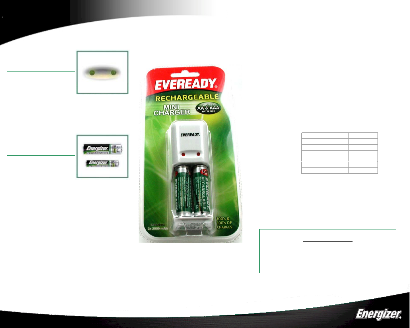 Energizer Battery Charger Ev2pc User Guide Manualsonline Com