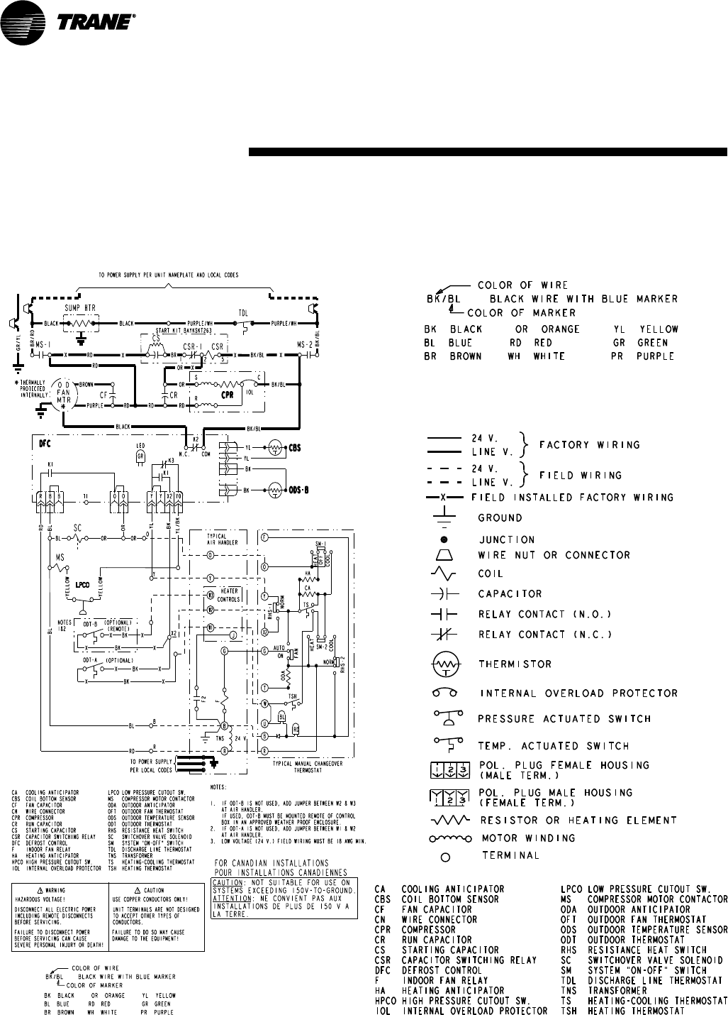 Trane Gas Furnace Wiring Diagram Reveolution Of Mobile Home Free Picture Wsc060 27 Images Lennox Pulse Goodman