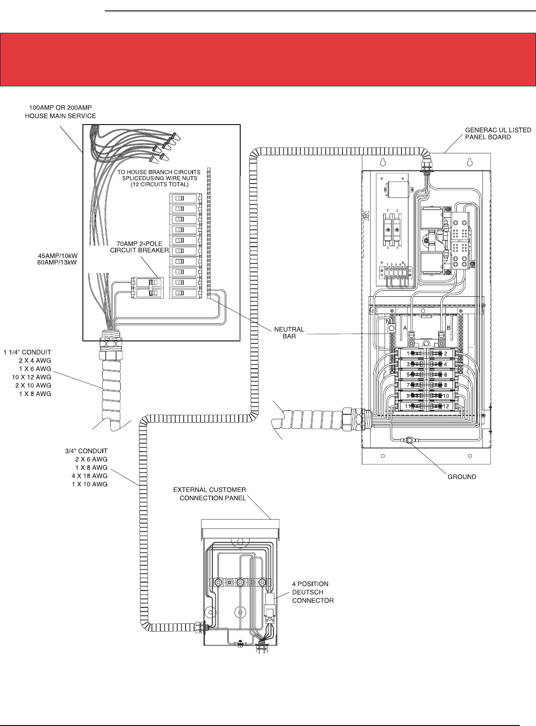 Page 3 Of Generac Portable Generator 1276 1 User Guide Wiring Instructions Installation Drawing