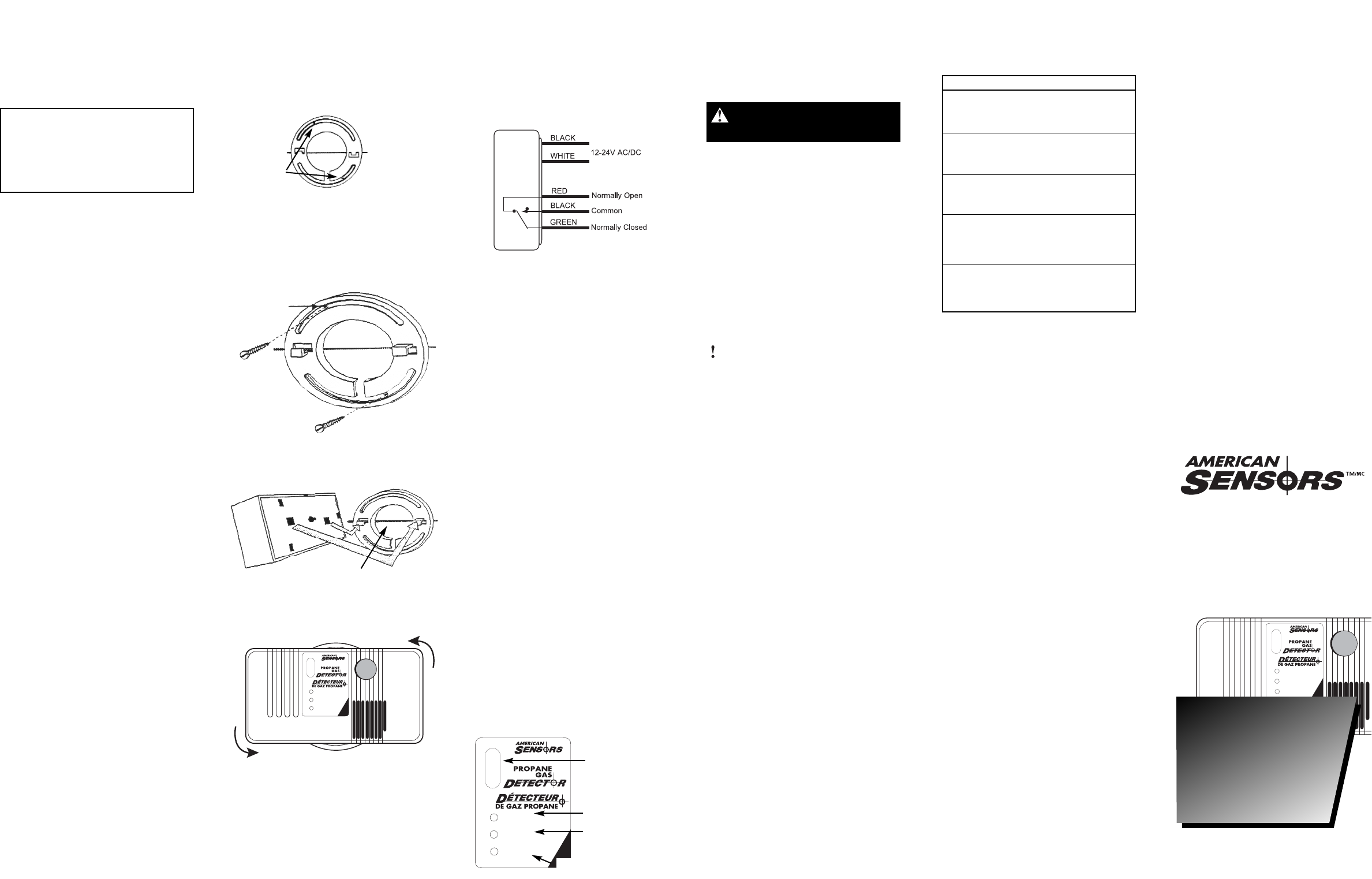 american sensor carbon monoxide alarm lp401a user guide