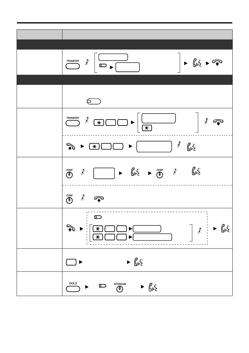 page 3 of panasonic answering machine kx t7667 user guide rh phone manualsonline com Clip Art User Guide Kindle Fire User Guide