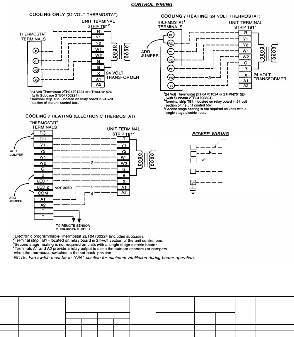 f4999665 edb6 483a a04d ba41ef143738 bgd page 13 of york air conditioner d3cg user guide manualsonline com york d3cg wiring diagram at mr168.co