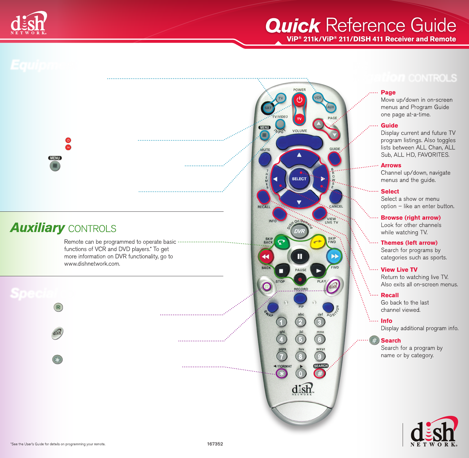 dish network universal remote vip 211k user guide manualsonline com rh tv manualsonline com dish network programming remote control dish network user guide remote control