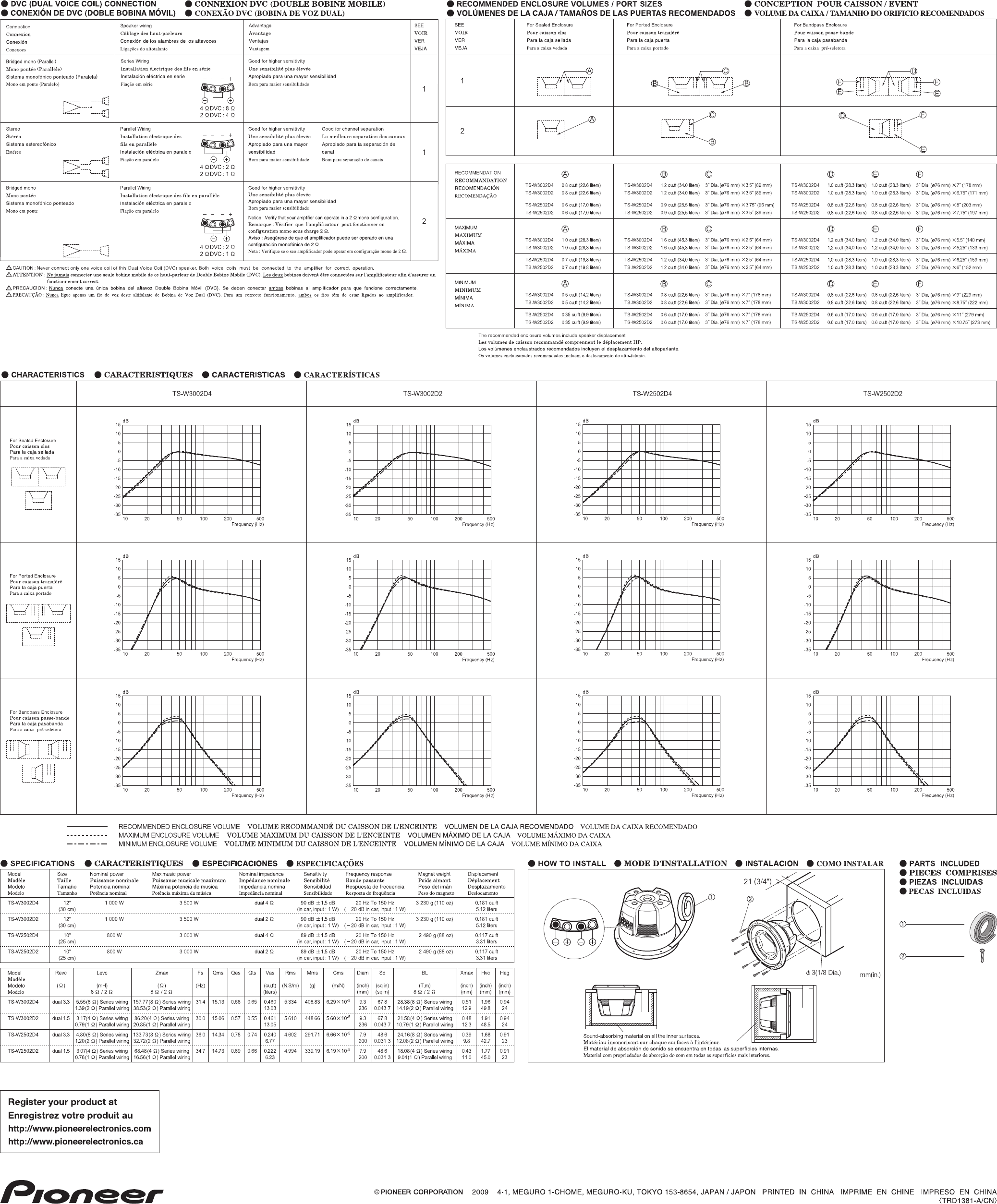page 2 of pioneer speaker tsw3002d4 user guide manualsonline com rh audio manualsonline com pioneer fh-x700bt user guide pioneer cxe 2188 user guide
