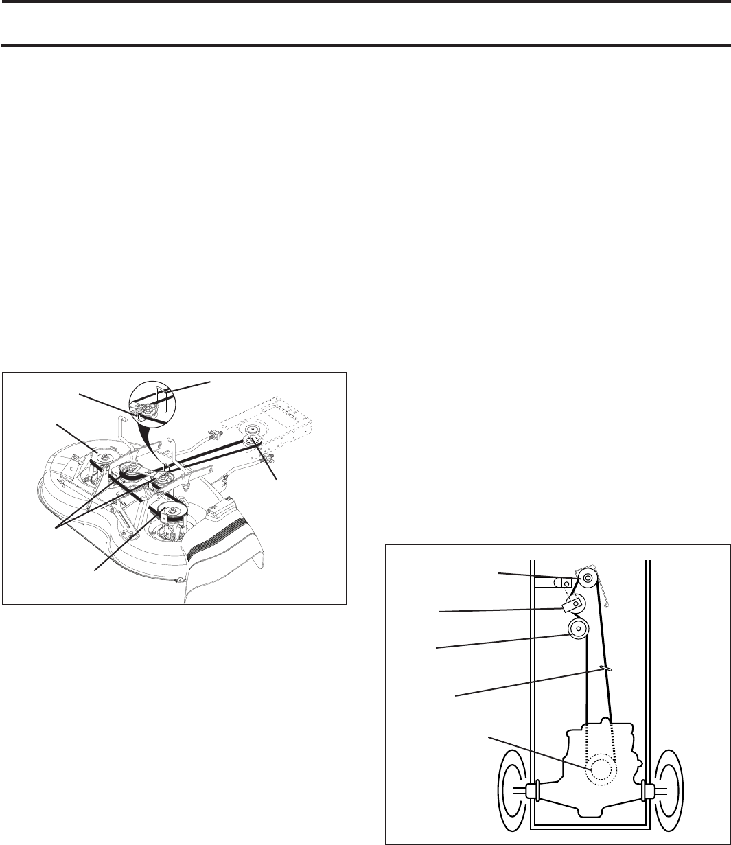 Page 21 Of Poulan Lawn Mower Po16542lt User Guide Manualsonlinecom Belt Drive System Diagram And Parts List For Yardman Walkbehindlawn