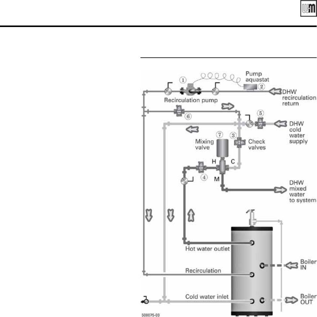 Page 10 of weil mclain water heater gl e223 adoc 0311 user guide aqua plus indirect fired water heaters product manual ccuart Choice Image