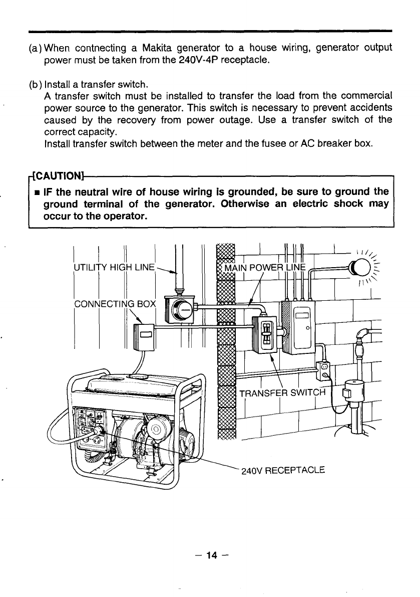 Page 22 Of Makita Portable Generator G5711r User Guide How To Install A Transfer Switch When Contnecting