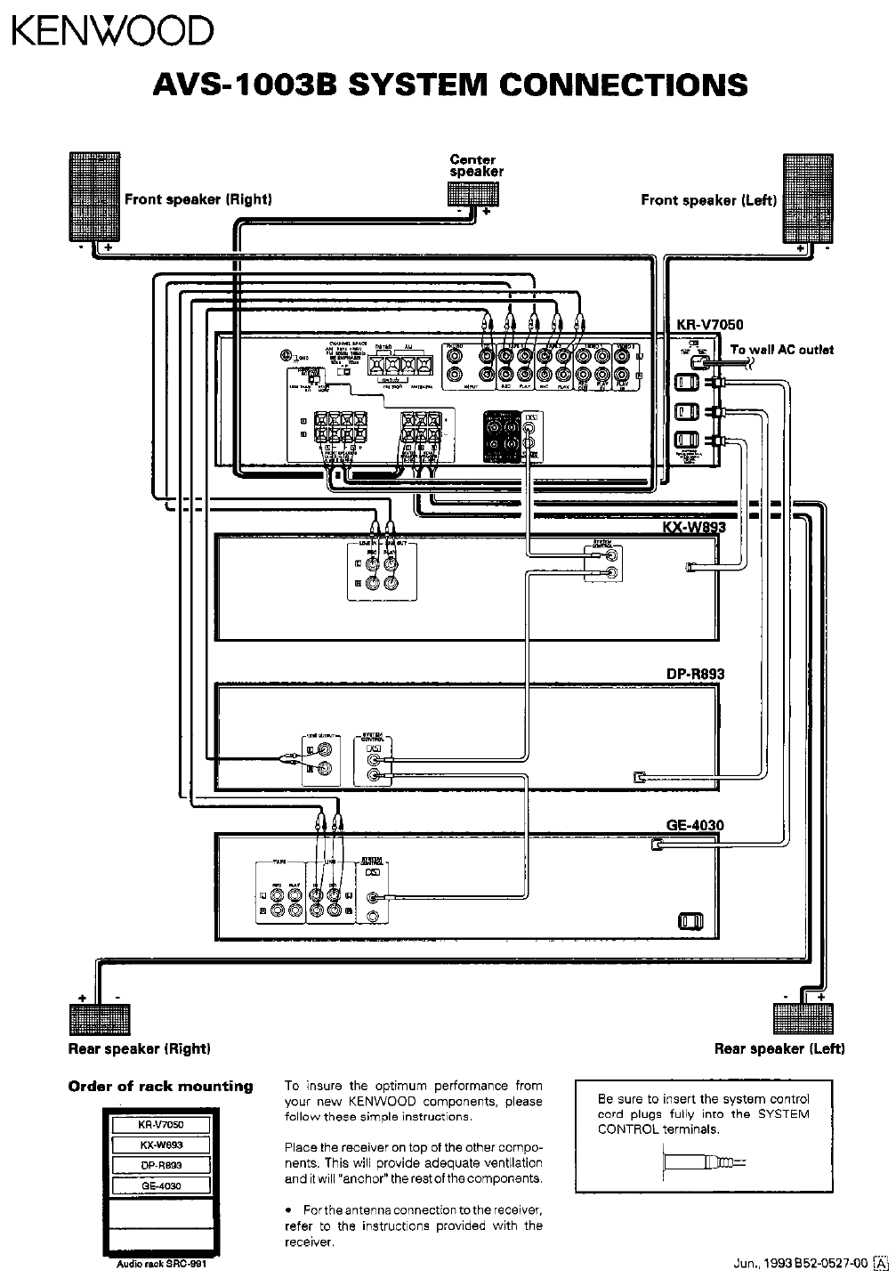Kenwood AVS-1003B Home Theater System User Manual