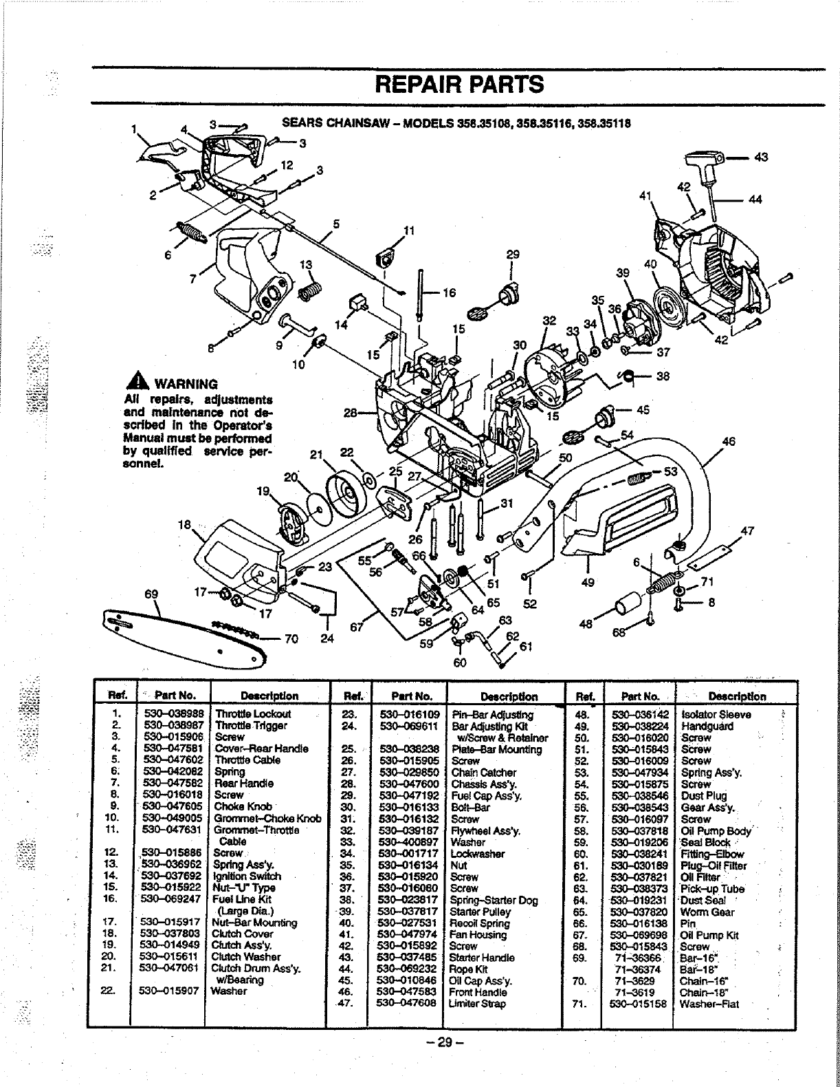 Page 29 Of Craftsman Chainsaw 358 351080 User Guide