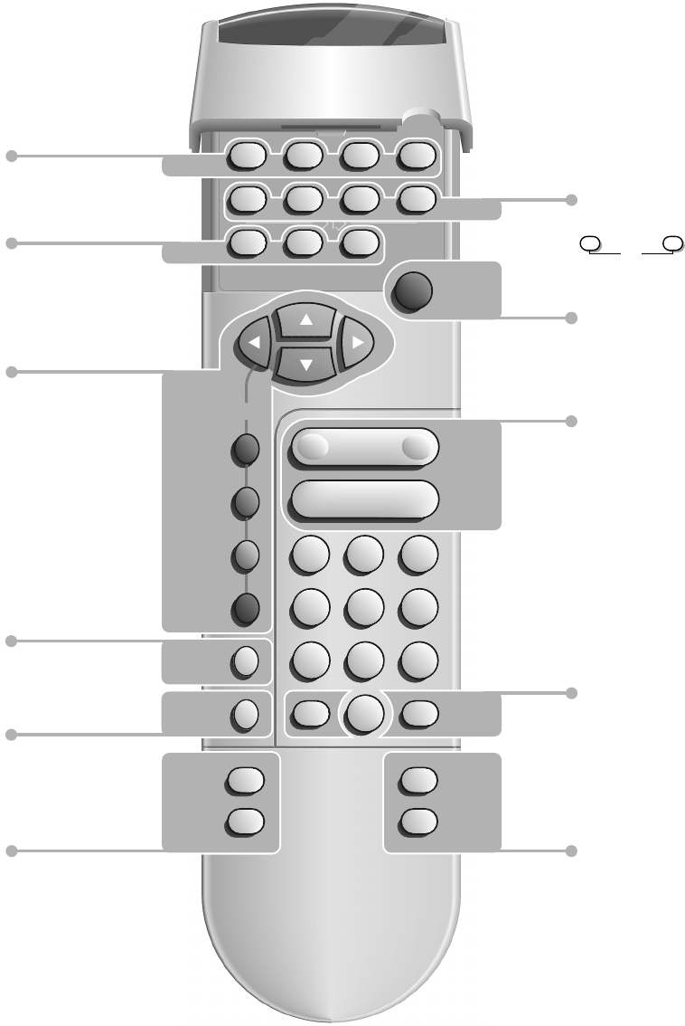 page 2 of philips universal remote tv remote control user philips tv manual buttons philips tv manual