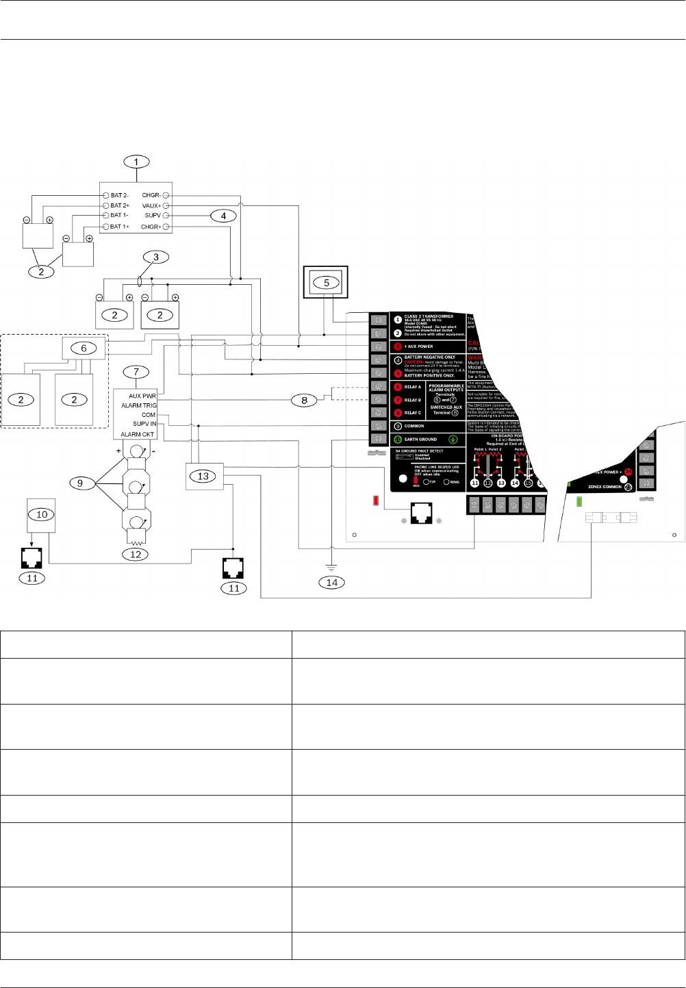 Page 11 of bosch appliances video gaming accessories d9412gv4 user power supply side wiring diagrams asfbconference2016 Image collections