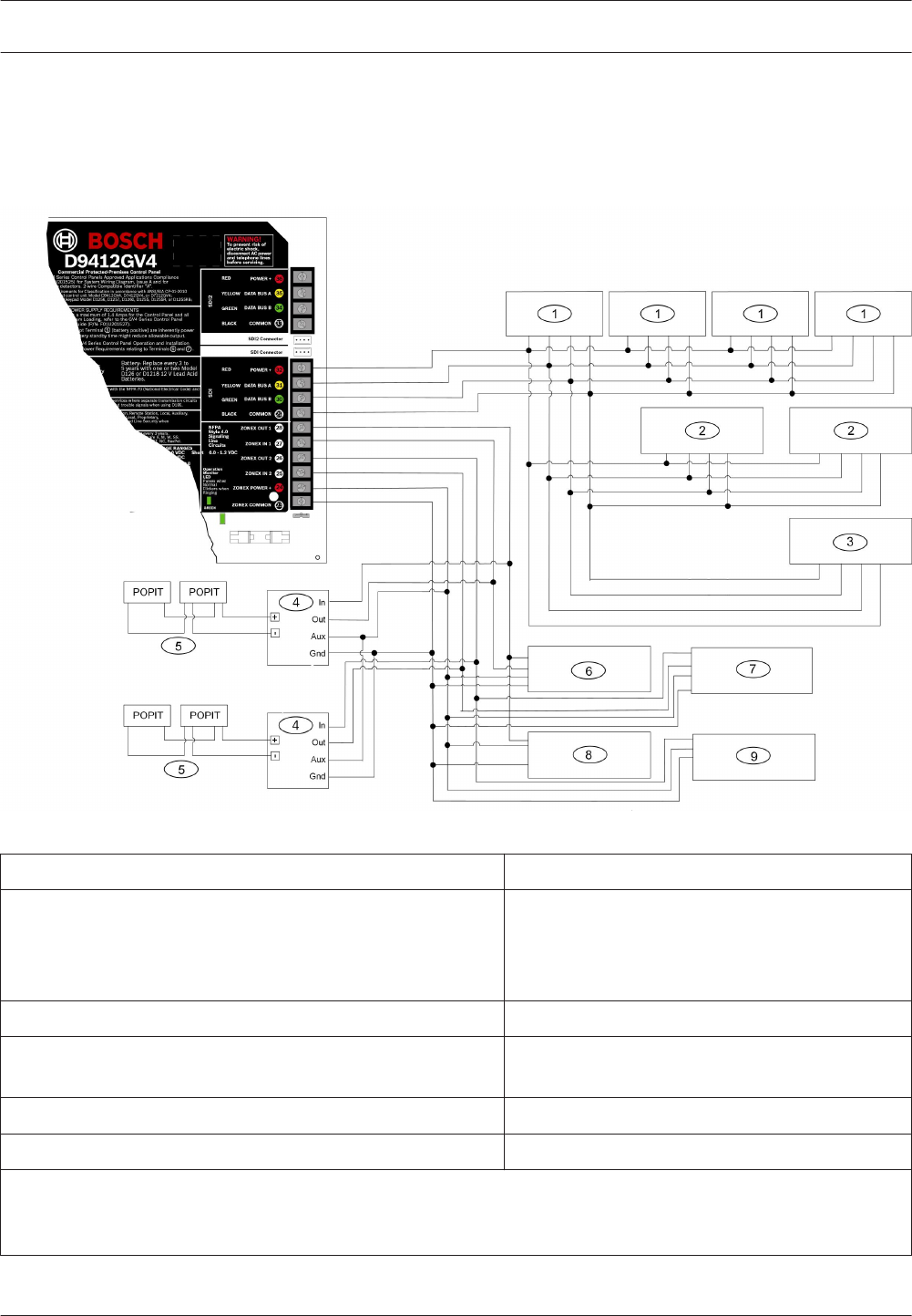 page 14 of bosch appliances video gaming accessories d9412gv4 user, Wiring diagram