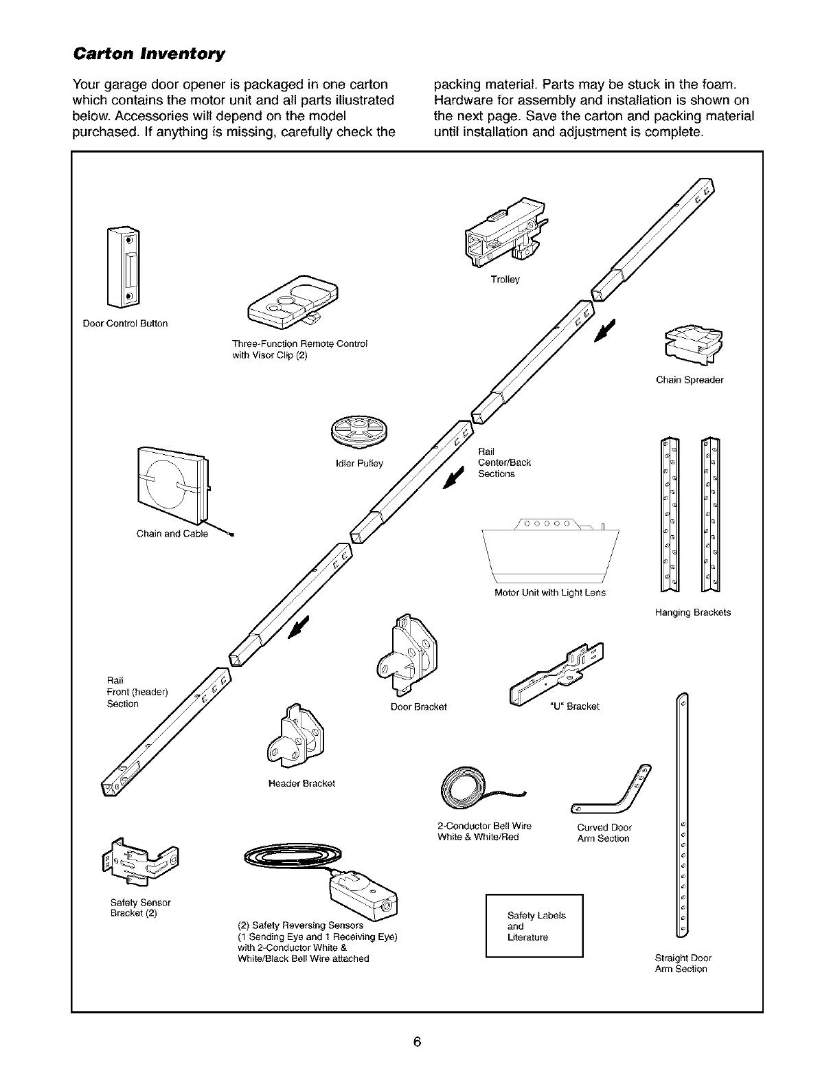 Page 6 Of Craftsman Garage Door Opener 139 5391 User Guide