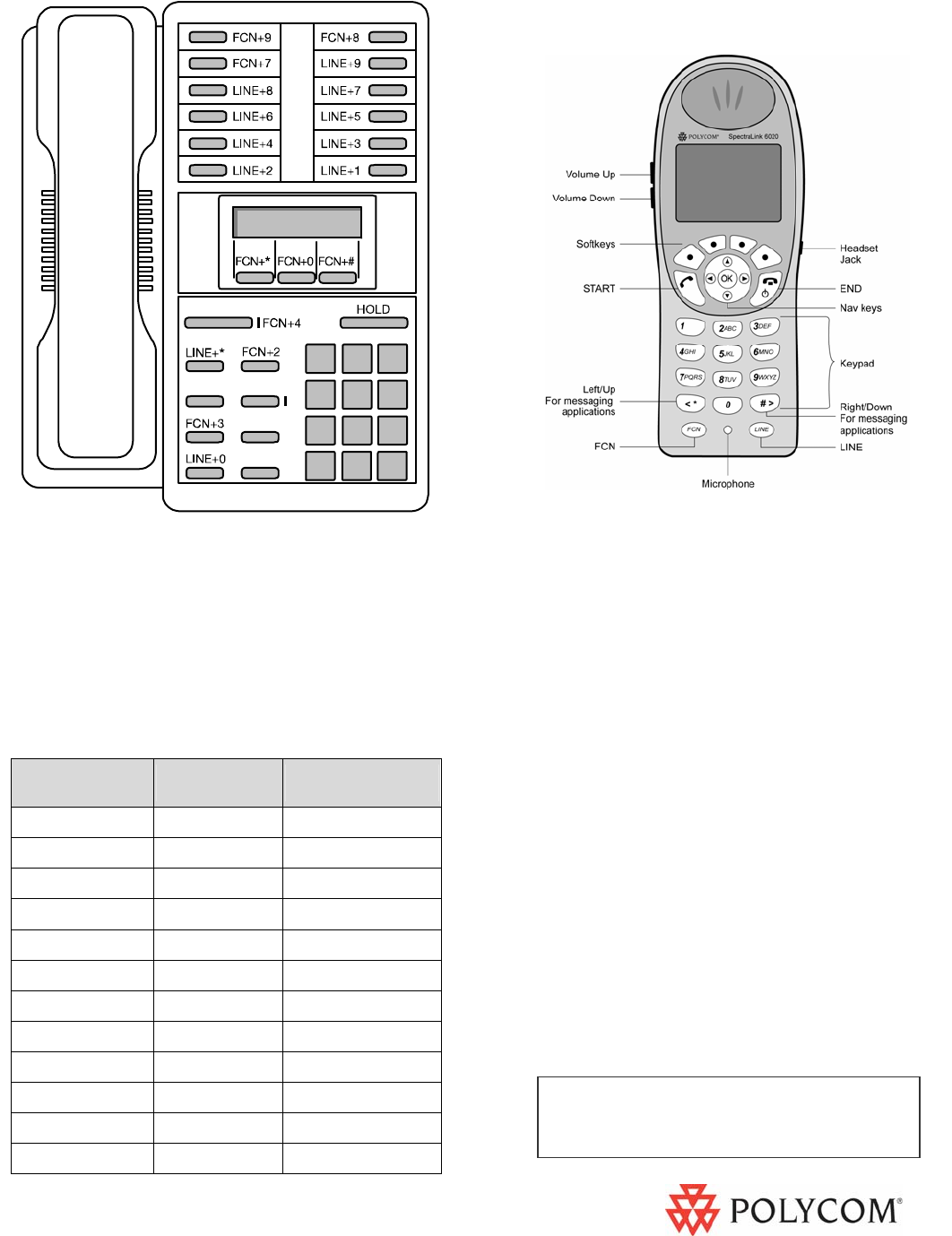 mitel 5330 quick reference guide