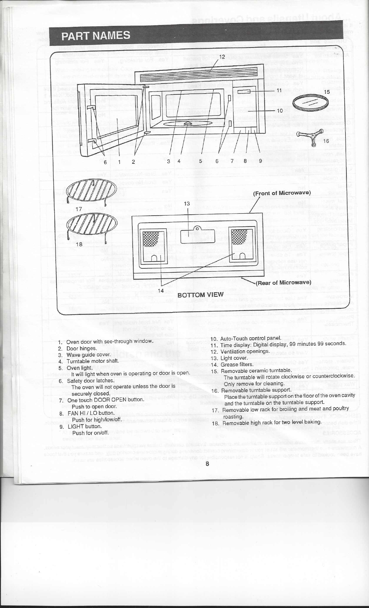 page 10 of sharp microwave oven r 1850a user guide manualsonline com rh kitchen manualsonline com