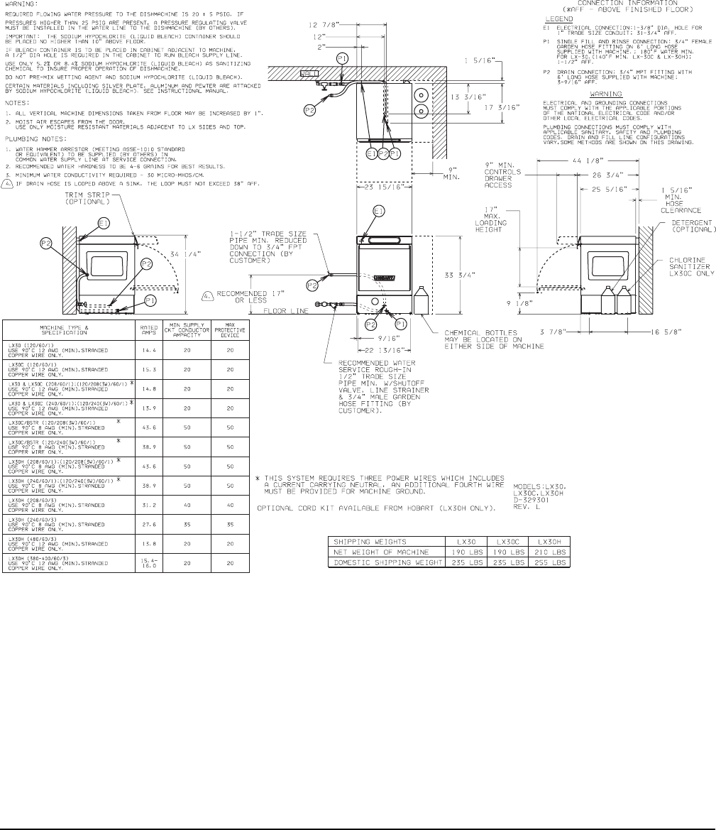 ff701e3e 7361 466f b2e2 56e1b49ee14c bga page 10 of hobart dishwasher lx30h user guide manualsonline com hobart lx30h wiring diagram at reclaimingppi.co