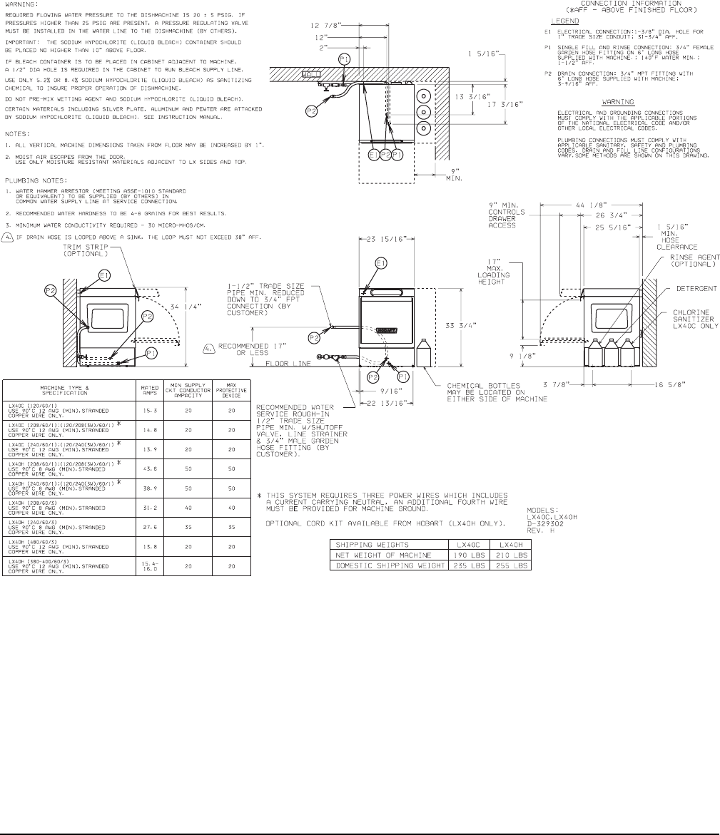 ff701e3e 7361 466f b2e2 56e1b49ee14c bgb hobart am14 wiring diagram wiring diagrams hobart lxih wiring diagram at n-0.co